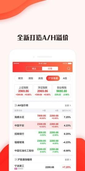 新浪港股app