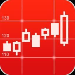 川财证券同花顺iphone版 v3.3 官方ios版