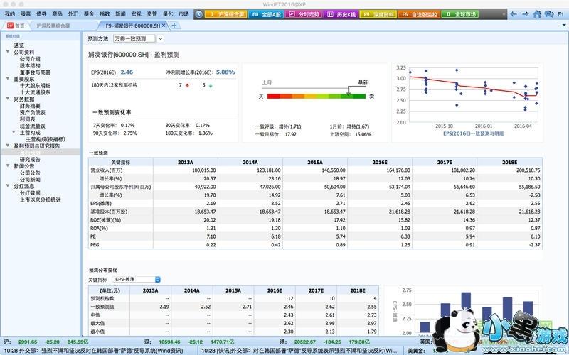 wind资讯金融终端mac版